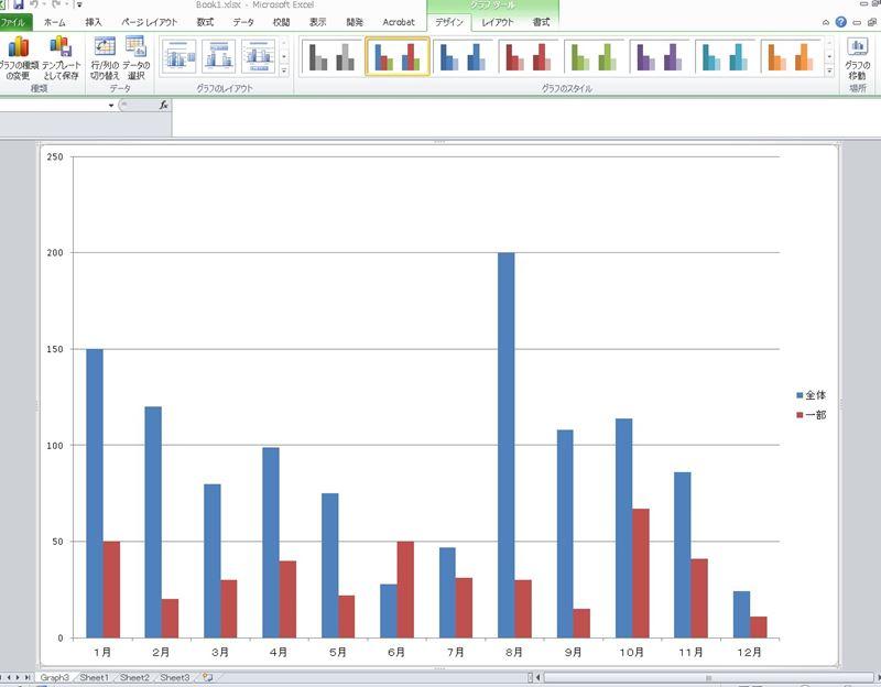 【Excel2010】グラフを作成するショートカットキー|F11