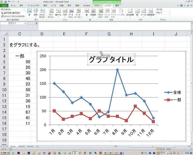 【Excel2010】シート内にグラフを作成する方法