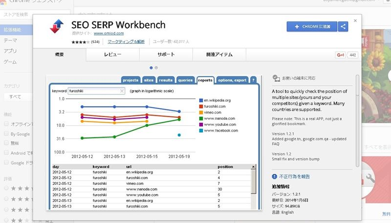 「SEO SERP Workbench」で競合のキーワード順位を観測しよう!