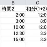 【EXCEL】時刻・時間計算でマイナスに!?####が表示されてしまう時の対処方法
