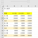 【EXCEL入門】集計表の合計値だけを見たい時は!アウトライン機能|アウトライン自動作成