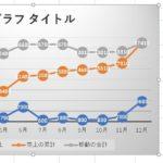 【EXCEL(エクセル)】Zチャート編|見栄えのする見やすいグラフを作ろう!表とグラフ