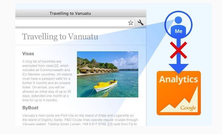 【Googleアナリティクス】window[_gaUserPrefs]について|Google Analytics オプトアウト アドオン