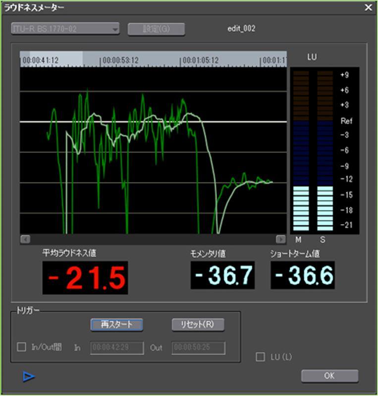 ラウドネス(loudness)測定とは?|動画編集の基礎知識